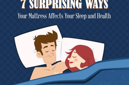 7 Surprising Ways Your Mattress Affects Your Sleep