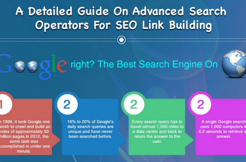 A detailed guide on advanced search oprators for seo link building