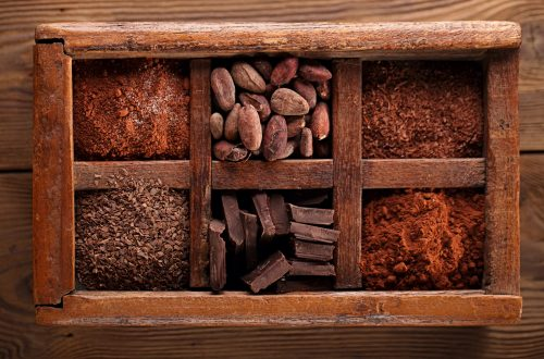 Cacao Polyphenol And Their Proven Benefits For Human Health